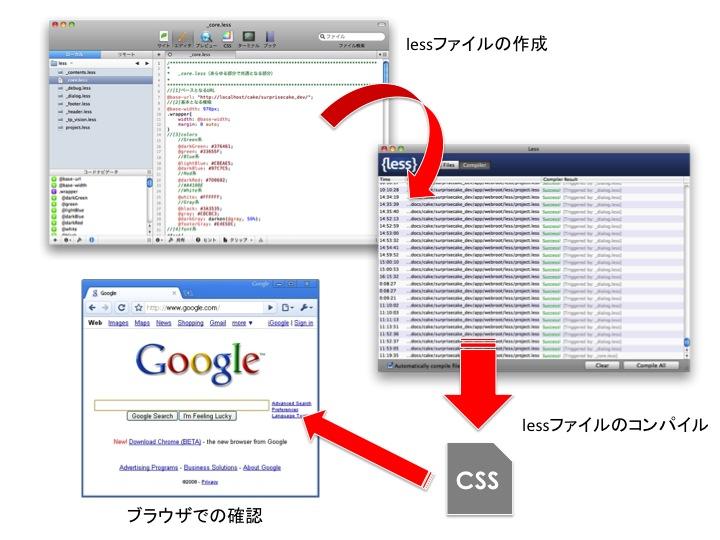 http://hakashun.net/blogimg/%E3%82%B9%E3%83%A9%E3%82%A4%E3%83%891.jpg