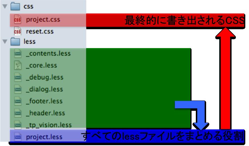 http://hakashun.net/blogimg/%E5%90%8D%E7%A7%B0%E6%9C%AA%E8%A8%AD%E5%AE%9A.png